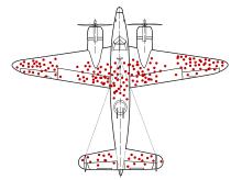 Survivorship Bias Plane